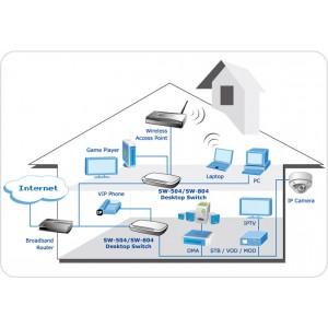 PLANET SW-504 5-Port Ethernet Switch (Plastic Case)